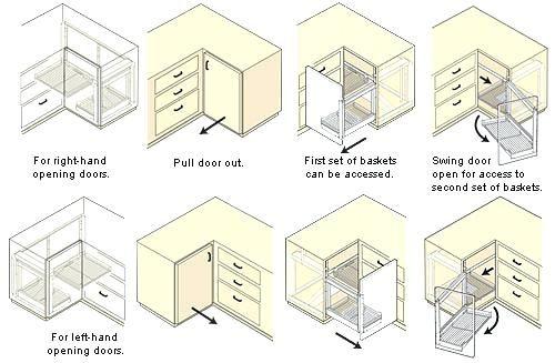 Best Blind Corner Merillat Blind Corner Lazy Susan Blind Corner 640 x 480