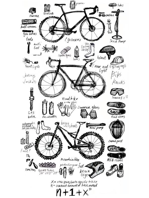 Our Best Selling Bike Maths Design Is Now Available On Our Dark