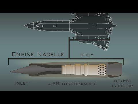 how the sr 71 j58 engines work aircraft pinterest aircraft rh pinterest com