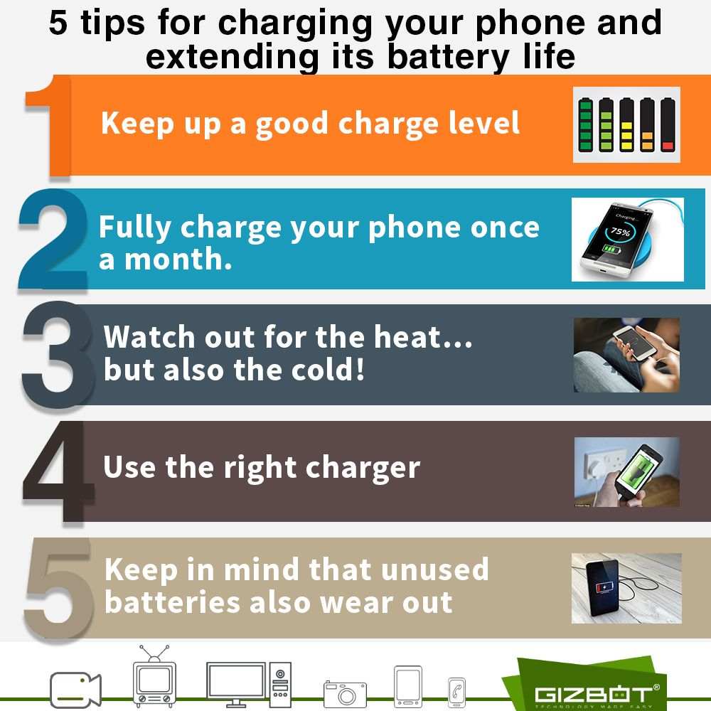 5 tips for charging your phone and extending its battery