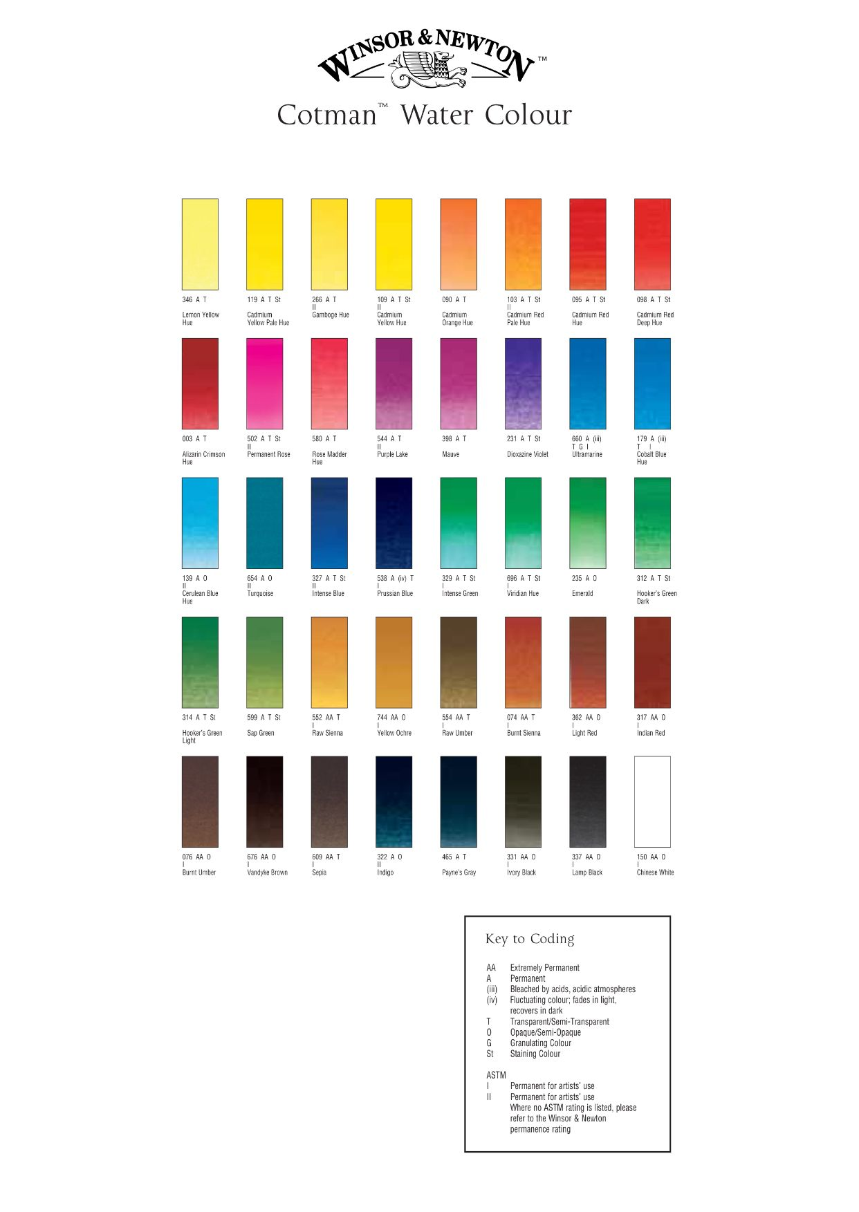 List Of Winsor And Newton Non Staining Watercolors Watercolors