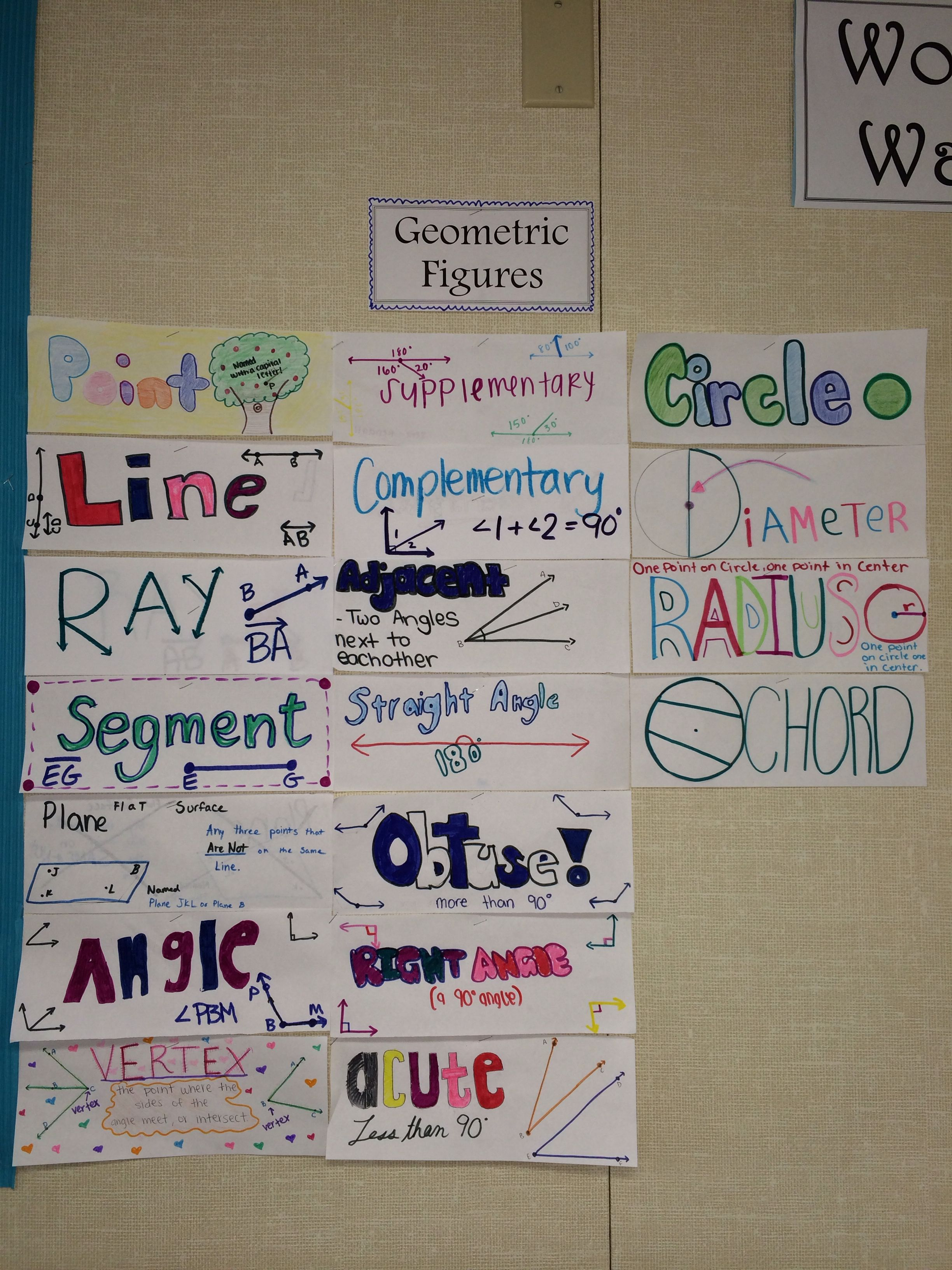Vocab Word Wall Secondary High School Geometry