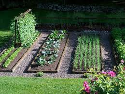 Image Result For Caisson De Bois Pour Potager Idees Jardin Jardins Jardin Potager