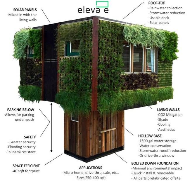 ELEVATE Puts A Solar Powered, Green Walled, Rainwater