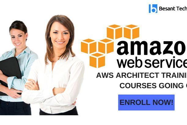 Amazon Web Services Training Institute in Chennai (Posts ...