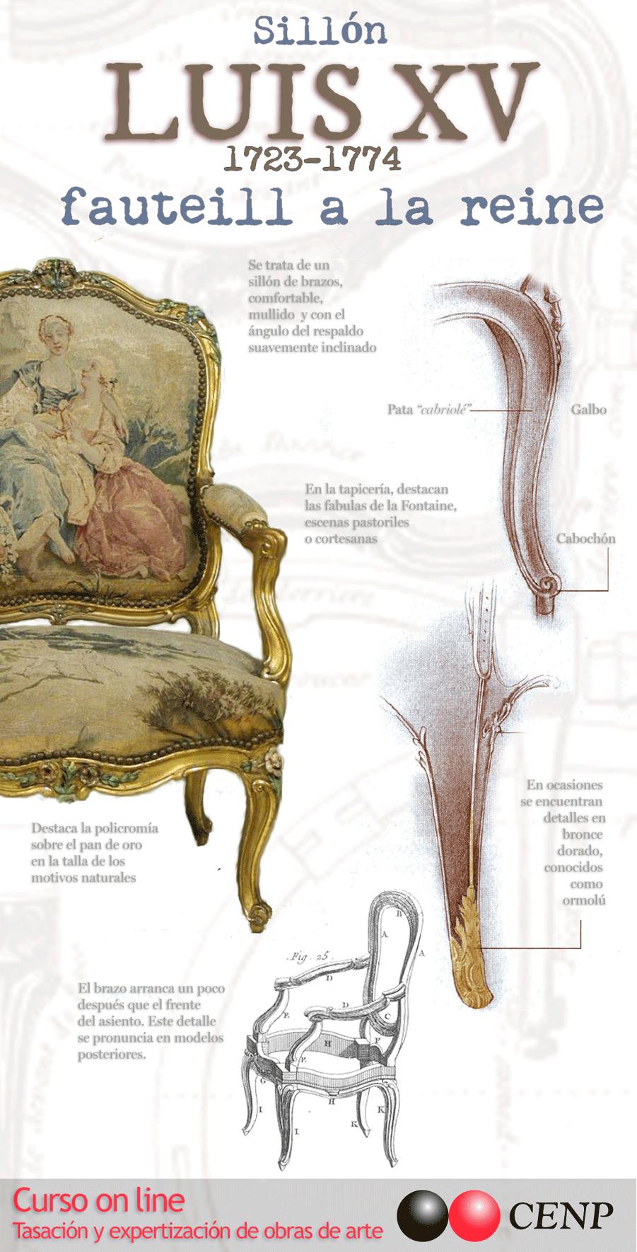 Contenido De Tasación Y Expertización De Obras De Arte Drawing Furniture Classic Furniture Rococo Style