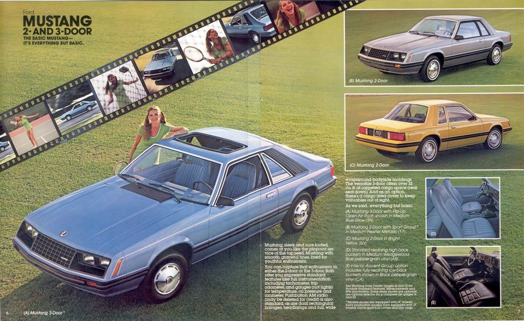 My First Car 1981 Ford Mustang Hatchback The Blue One But No