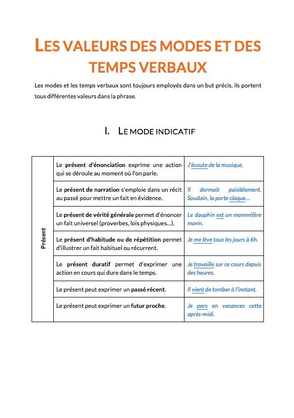 1 Les Valeurs Des Modes Et Des Temps Verbaux Le Present De L Indicatif Valeur Des Temps Journal De Classe Enseignant Temps Composes