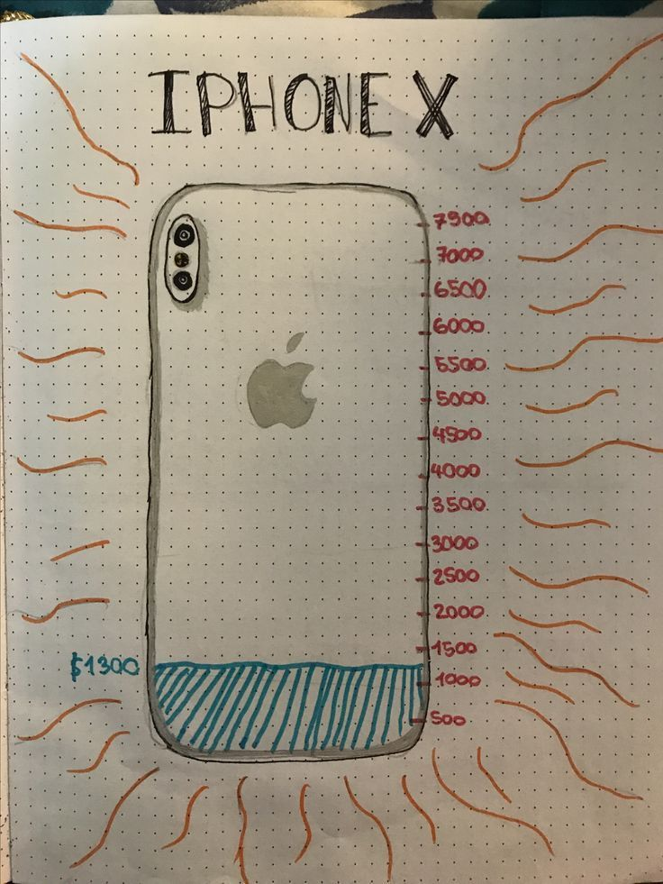 Saving for the IPhone