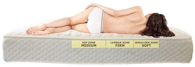 Pin On Best Mattress For Side Sleeper