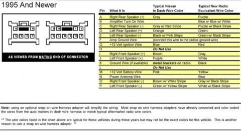 Diagrama De Como Conectar Un Radio Casetera Nissan 1671l Nissan Radio Palabras Claves