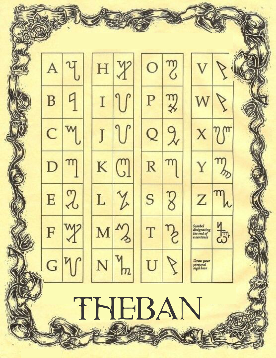 alfabeto tebano