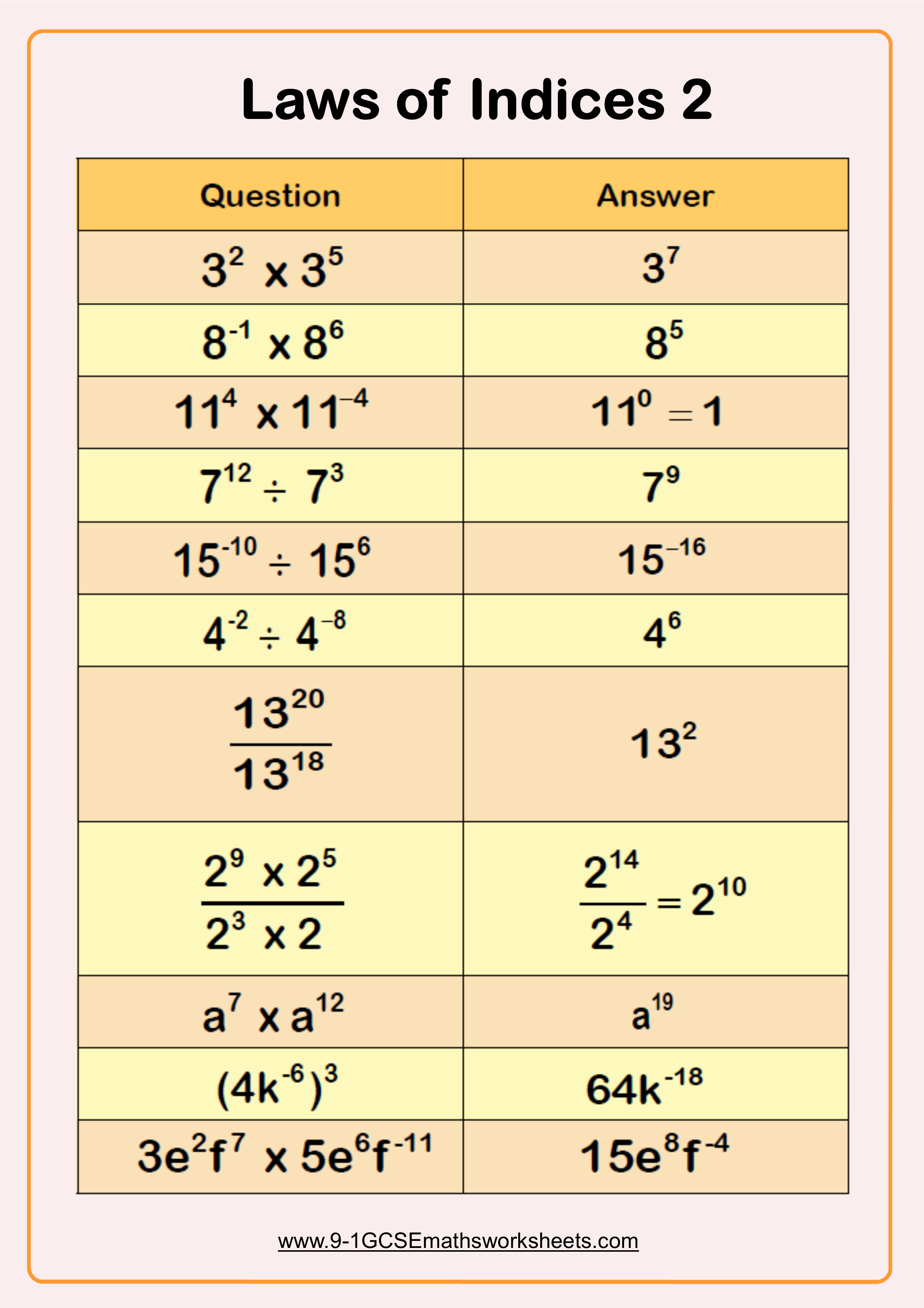 Law of Indices example 2   Math examples [ 3508 x 2480 Pixel ]