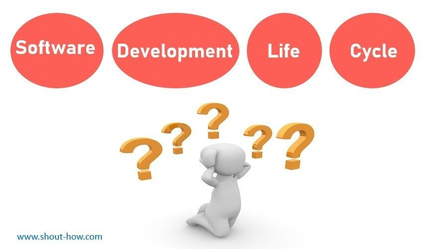 Software Development Life Cycle Software Development Life Cycle