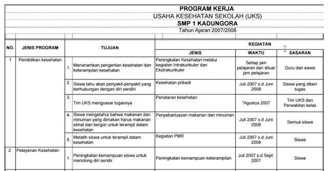 Download Contoh Program Kerja Dan Jadwal Uks Ekstrakurikuler Pendidikan Sekolah