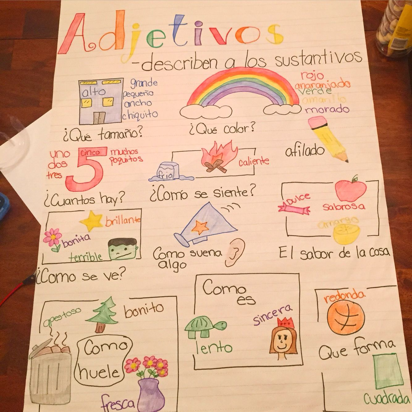 Adjective anchor chart. Adjetivos. Found this idea here on Pinterest so credit goes to the person wh
