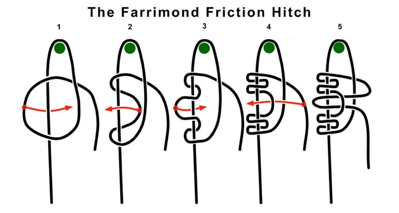 quick release hitch for tying a hammocks farrimond friction hitch jpg   outdoor stuff   pinterest      rh   pinterest