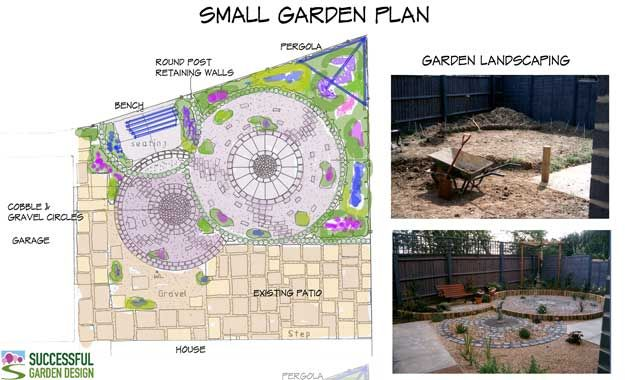 Pin by Han Charlie on Garden Ideas and Inspiration – Small Garden Planning