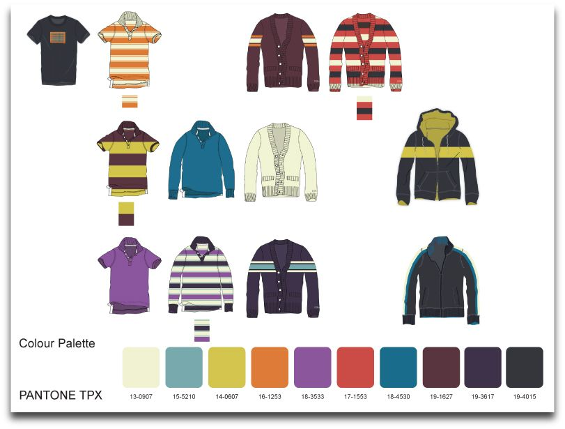 fashion range plan Google Search (With images