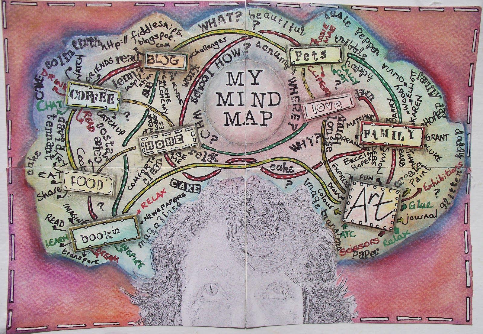 My Mind Map Mind Map Art Creative Mind Map Sketch Book