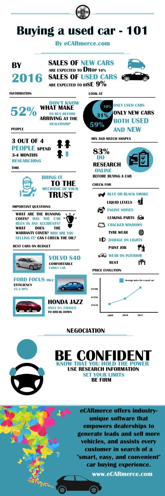 Infographic: How to buy a used car. Tips on how to get a good deal ...