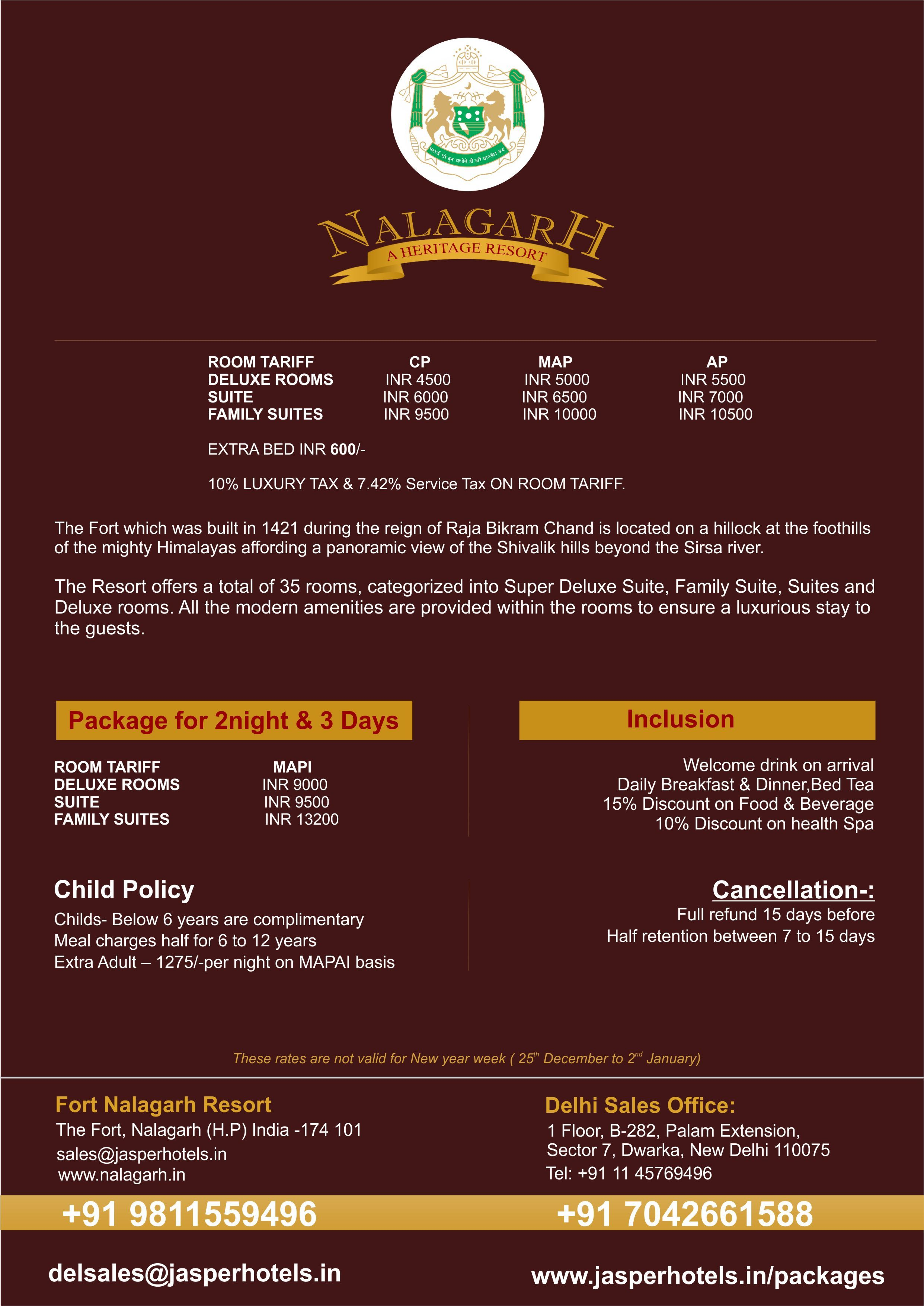 Package for The Fort Nalagarh Fort Nalagarh Pinterest