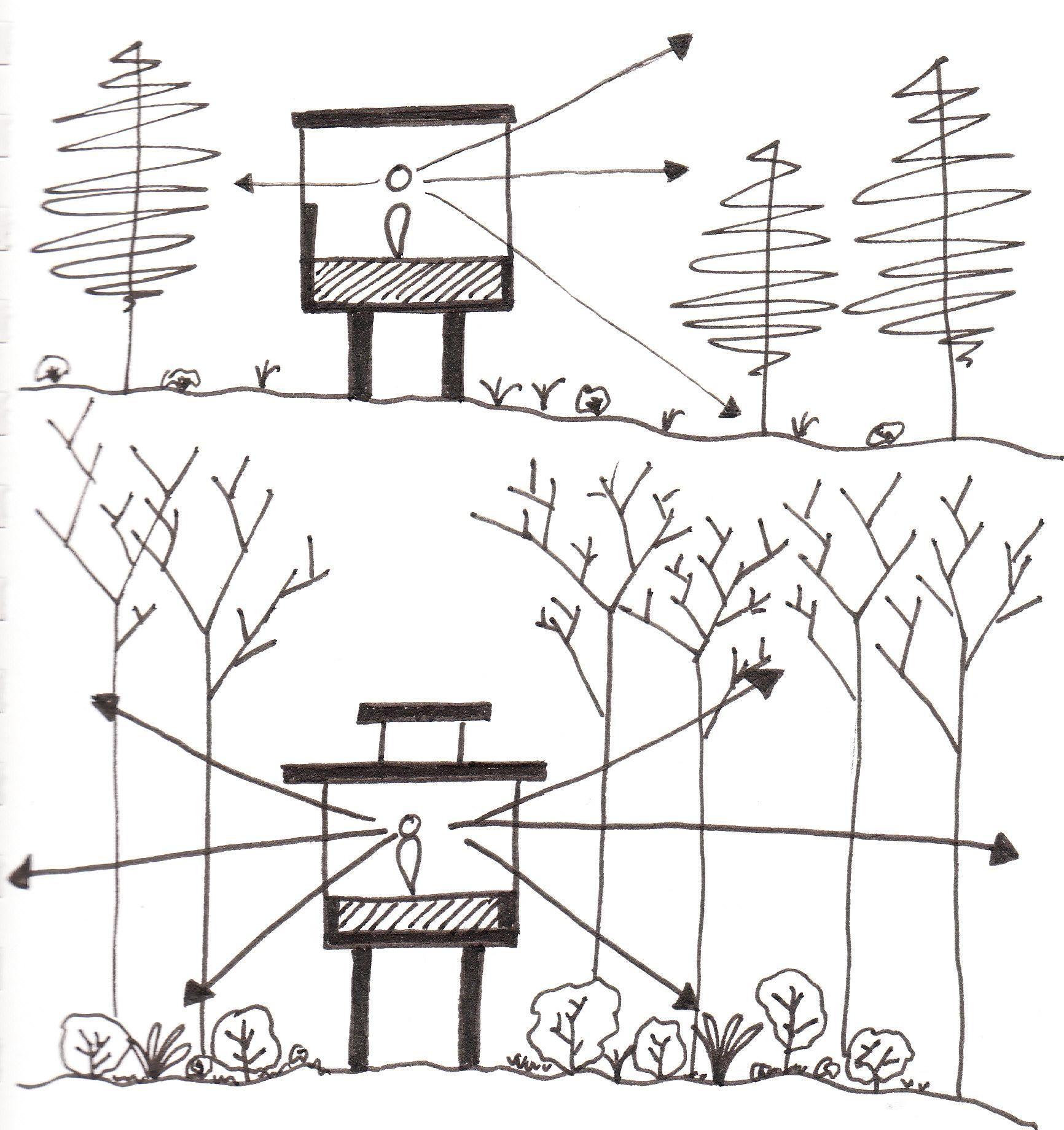 diagram sketch에 대한 이미지 검색결과 | diagram | Pinterest ...