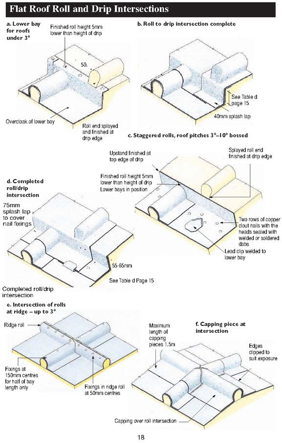 Roofing Details Manual Amp Flashing Height Sc 1 St