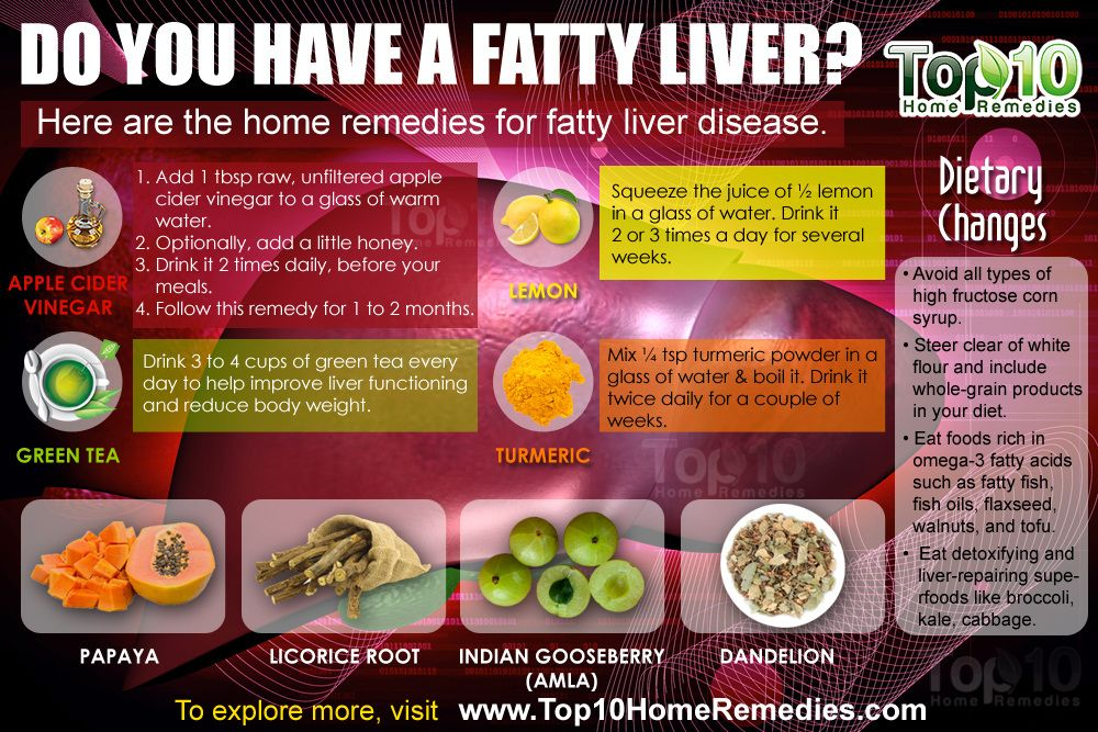 All Natural Remedies To Clean Liver