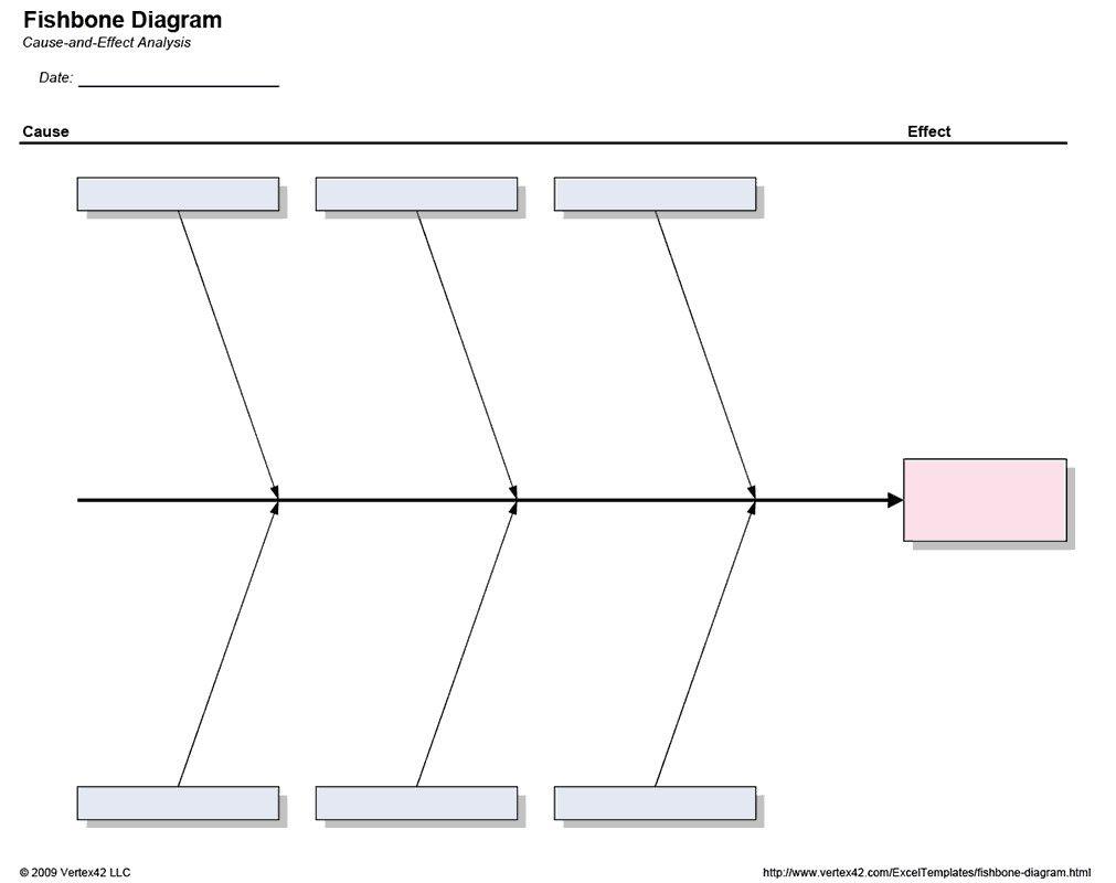 Blank Fishbone Diagram Template New Free Printable Fishbone Diagram Pdf From Vertex42 Powerpoint Template Free Templates Fish Bone