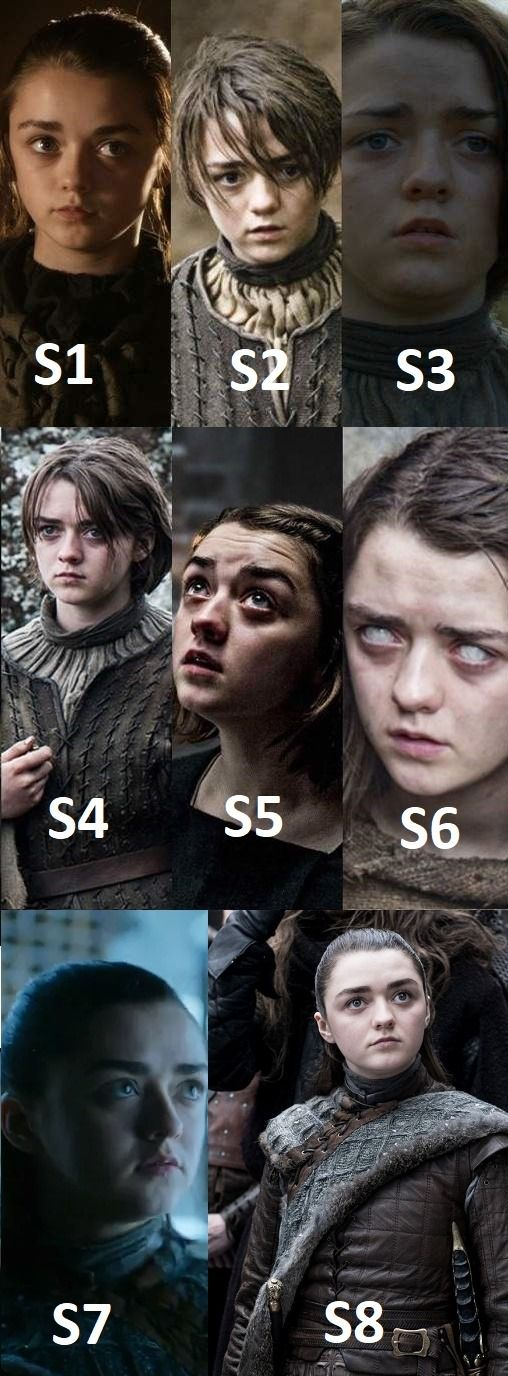 Arya Stark Then And Now, Maisie Williams Then And Now