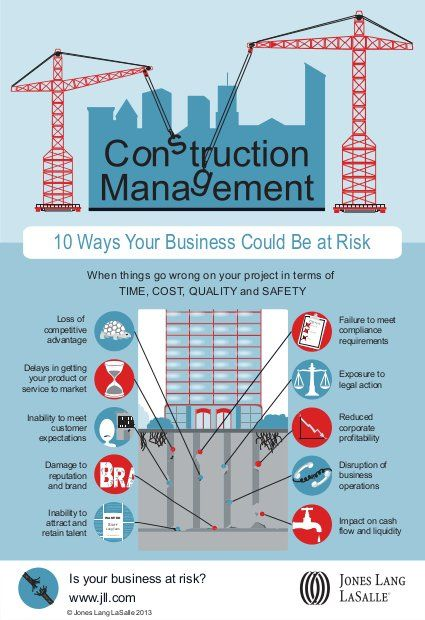 Cool infographic on construction management risks For more - project risk assessment
