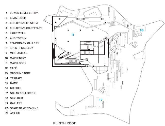 morphosis  perot museum