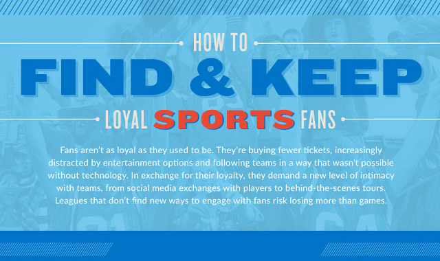 How to Find and Keep Loyal Sports Fans #infographic