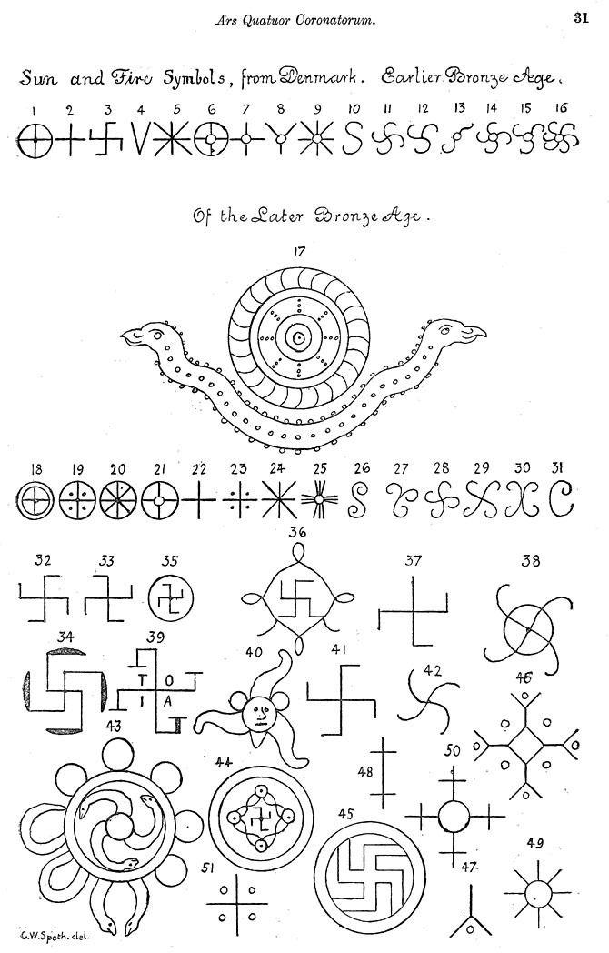 Croatian Designs Symbols Form Lunar Tribal Arrows Bike