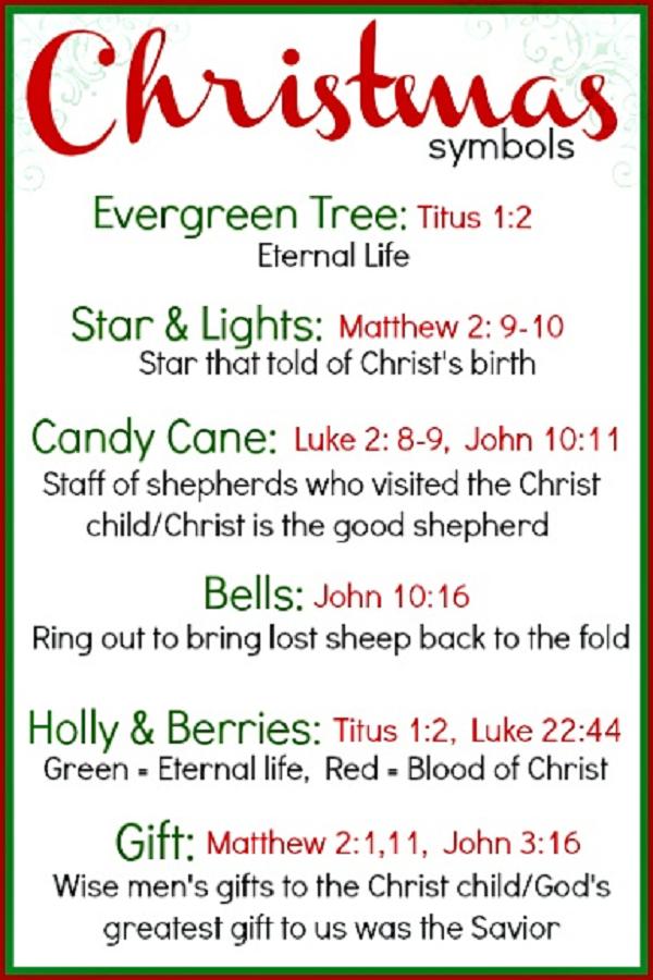 Great List Of Christmas Symbols And Bible Verses Christmas Symbols