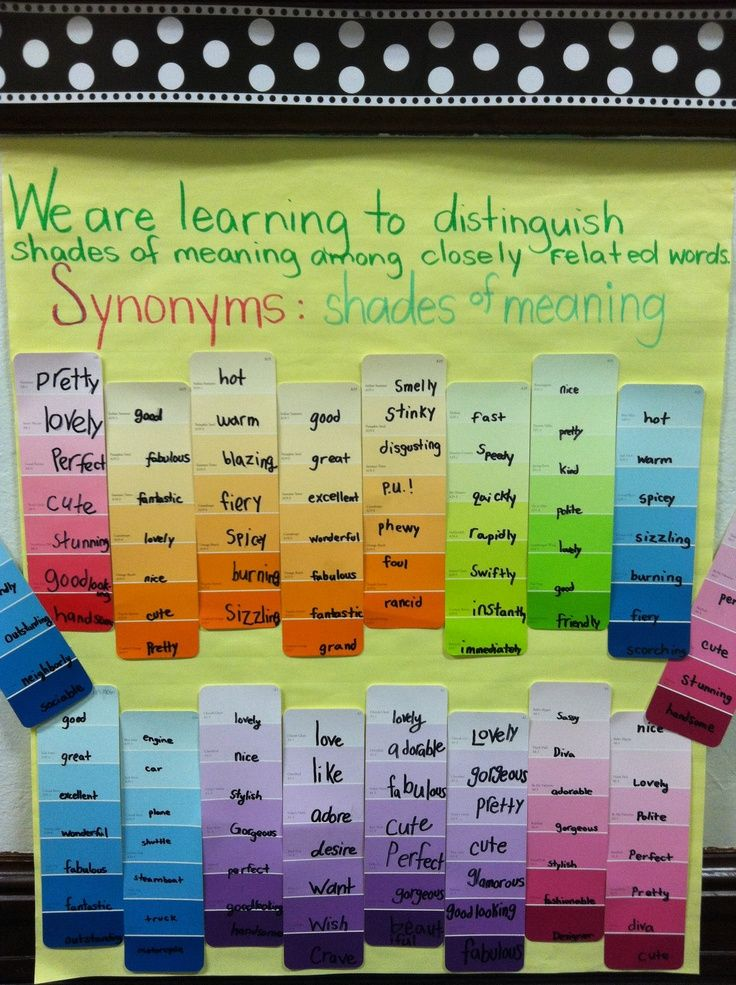 Use Paint Strips For A Shades Of Meaning Synonym Activity 2nd