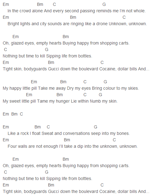 Troye Sivan - Happy Little Pill Chords | Guitar chords | Pinterest ...