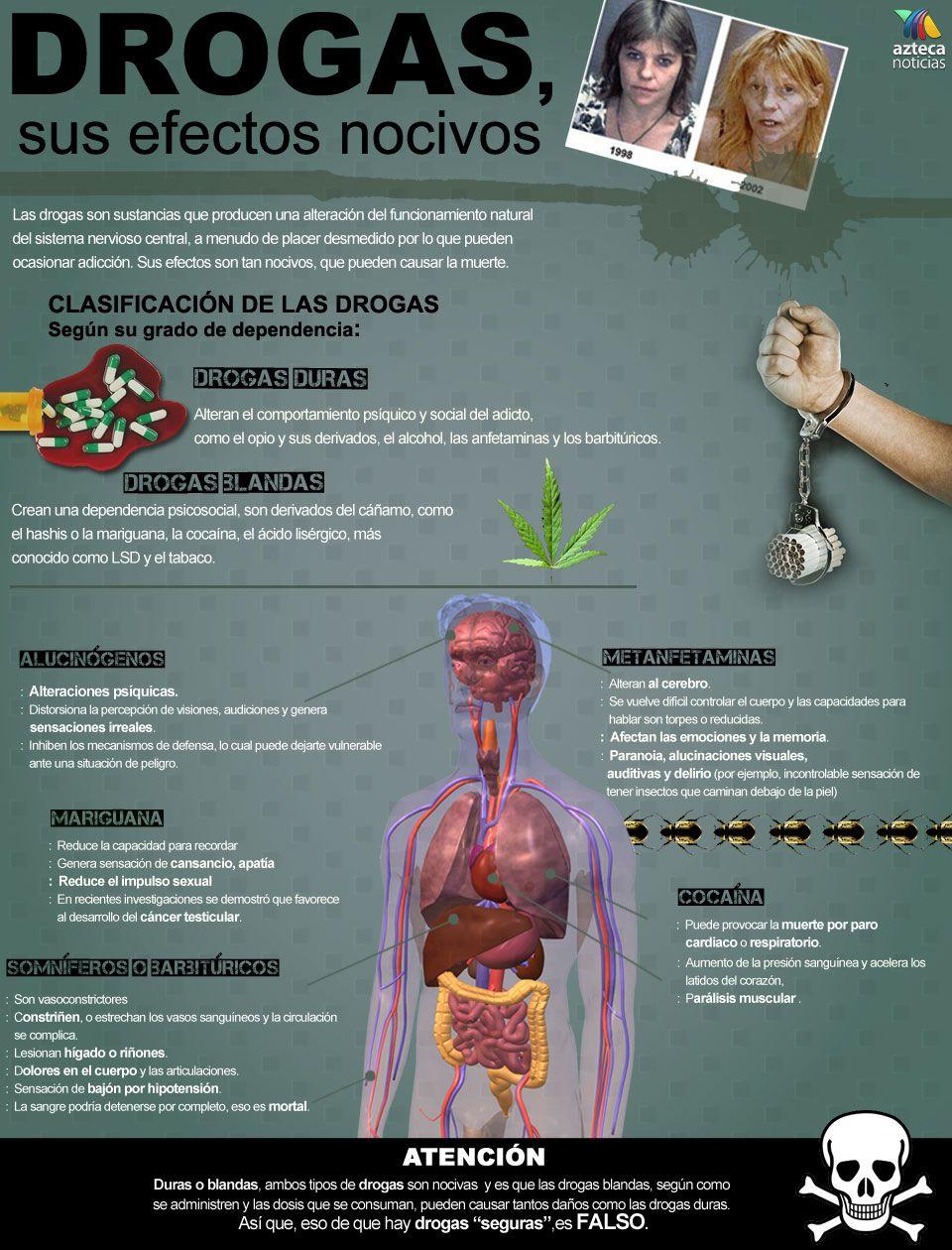 tipos de drogas y sus efectos imagenes