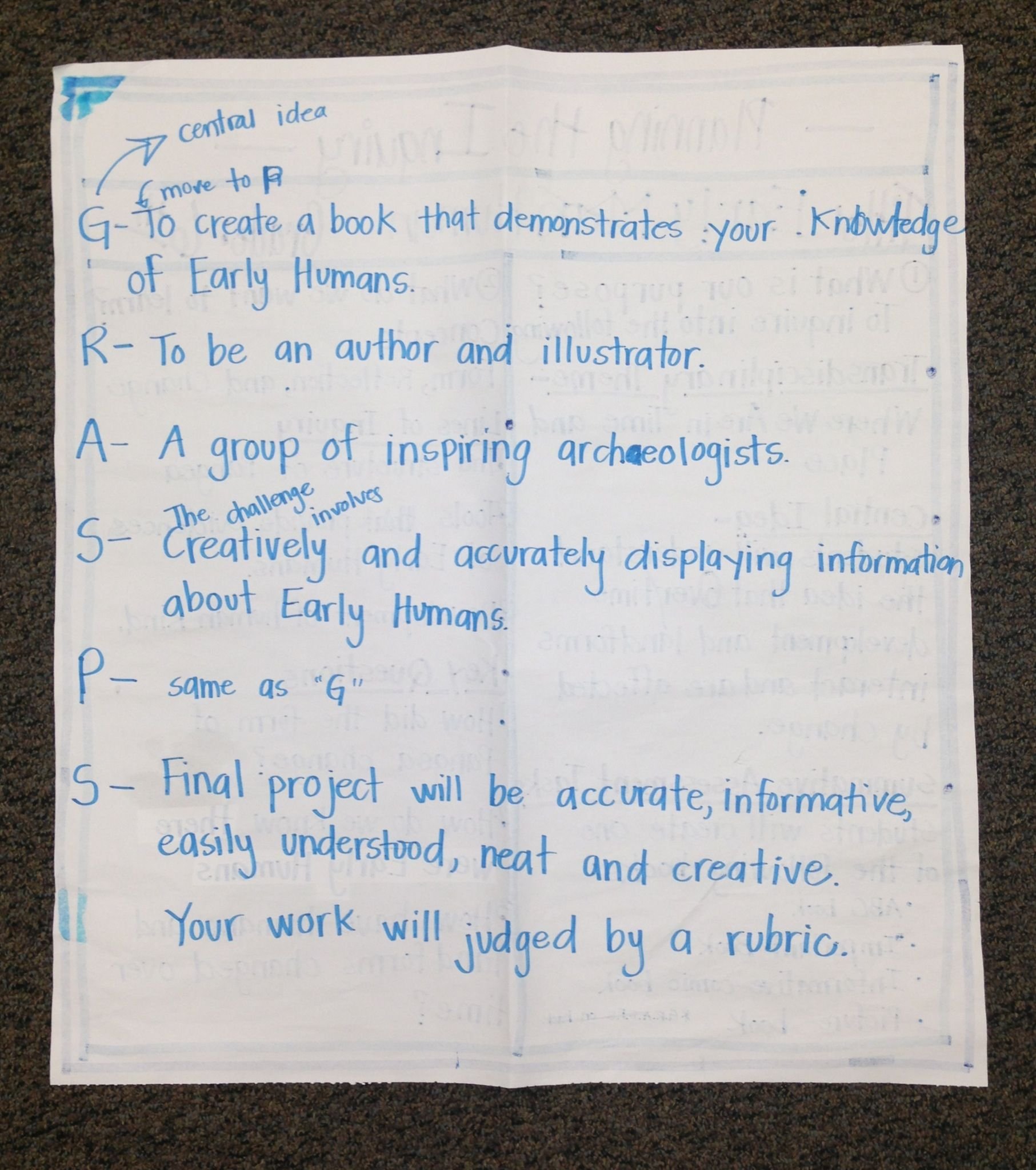 IB PYP Planner Anchor Chart (6th Grade)...GRASPS for summative ...