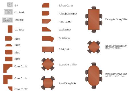 Image Result For Rectangular Restaurant Floor Plan