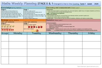 Maths Weekly Planning Template Sheets Stage 0 1 Nz Math Weekly Planning Year 1 Maths