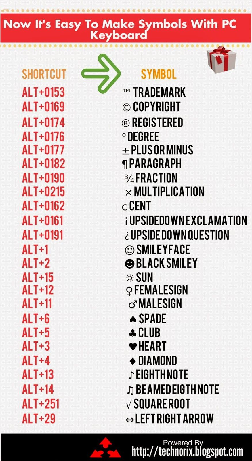 In this post i listed all the frequently used keyboard symbols in a in this post i listed all the frequently used keyboard symbols in a new infographics buycottarizona Gallery
