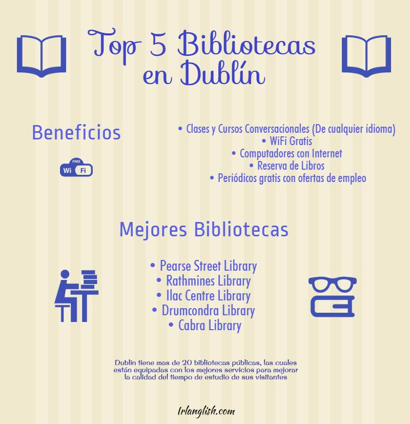 A Estudiar En Las Mejores Bibliotecas De Dublín Airline Boarding Pass Travel