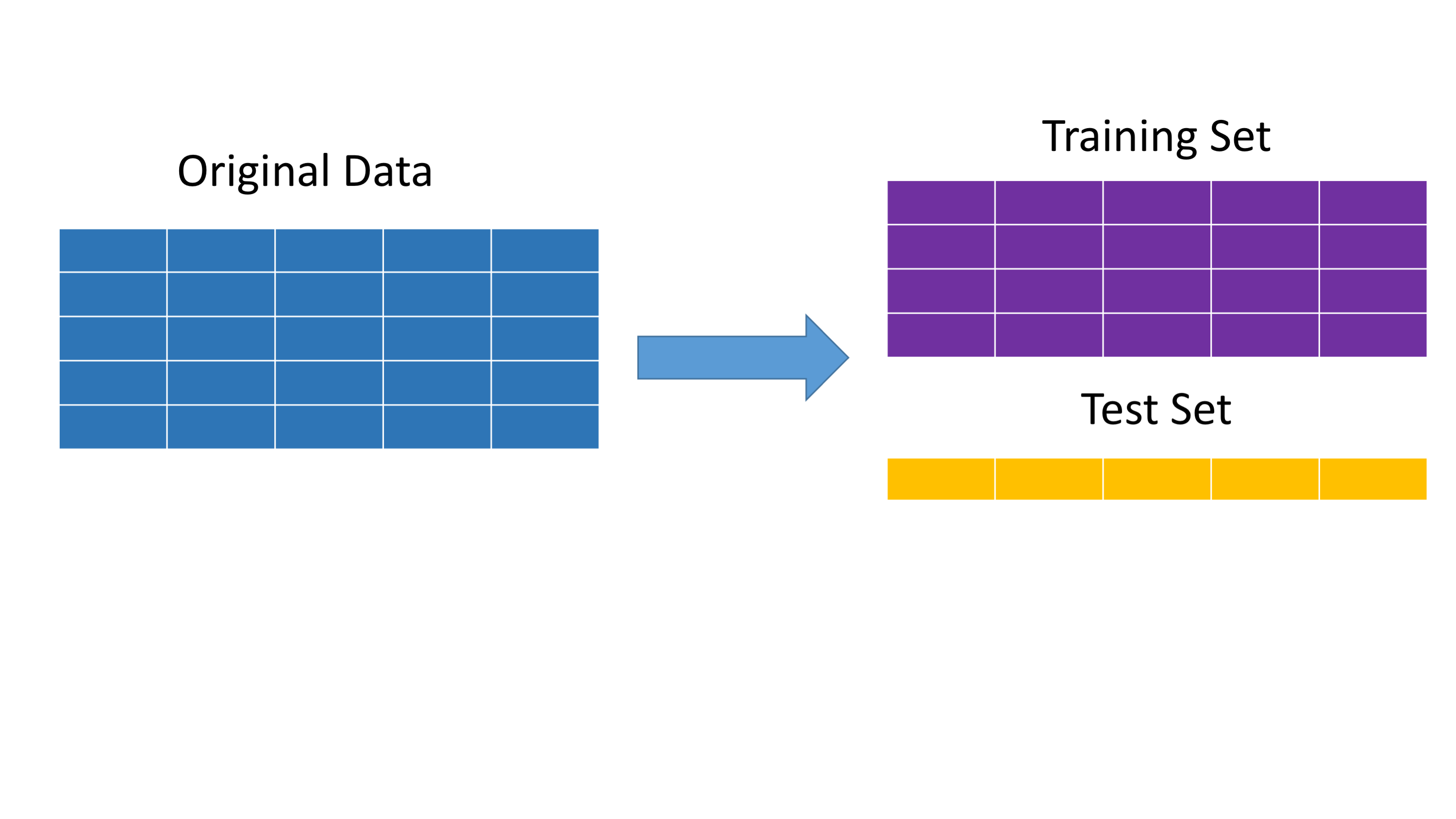 A Gentle Introduction to Recommender Systems with Implicit