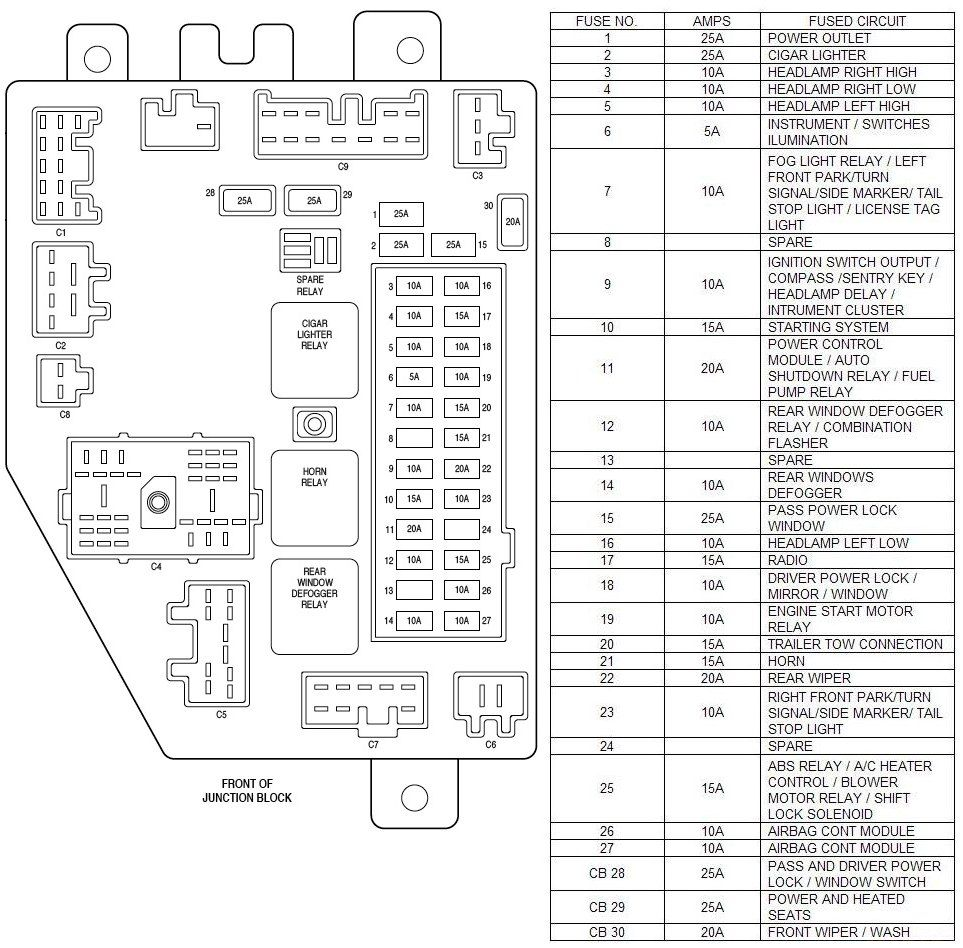 1997 jeep fuse box wiring diagram user 2001 jeep tj fuse box diagram [ 963 x 948 Pixel ]