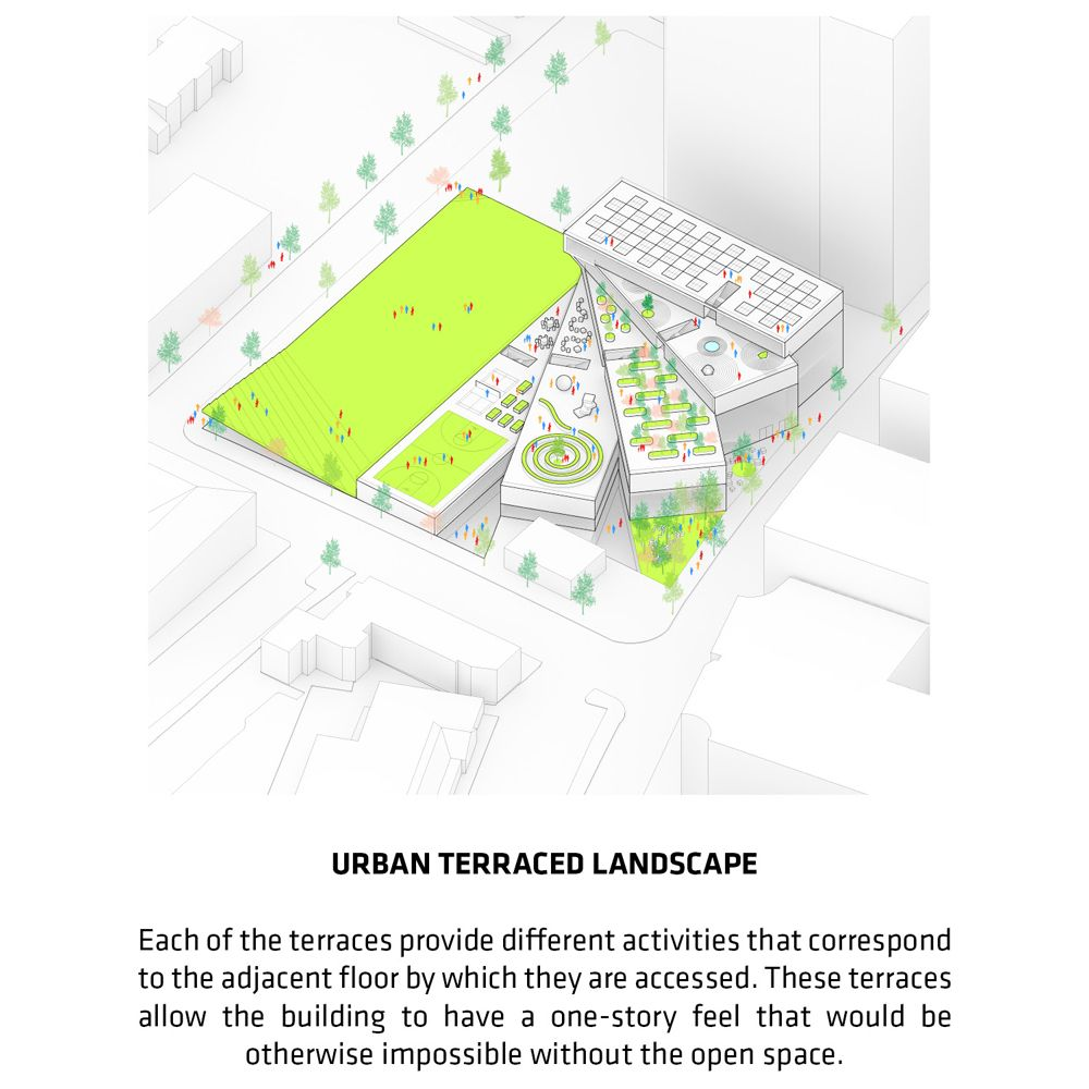 Wilson Secondary School In Virgina By Bjarke Ingels Group Big Architecture Diagrams