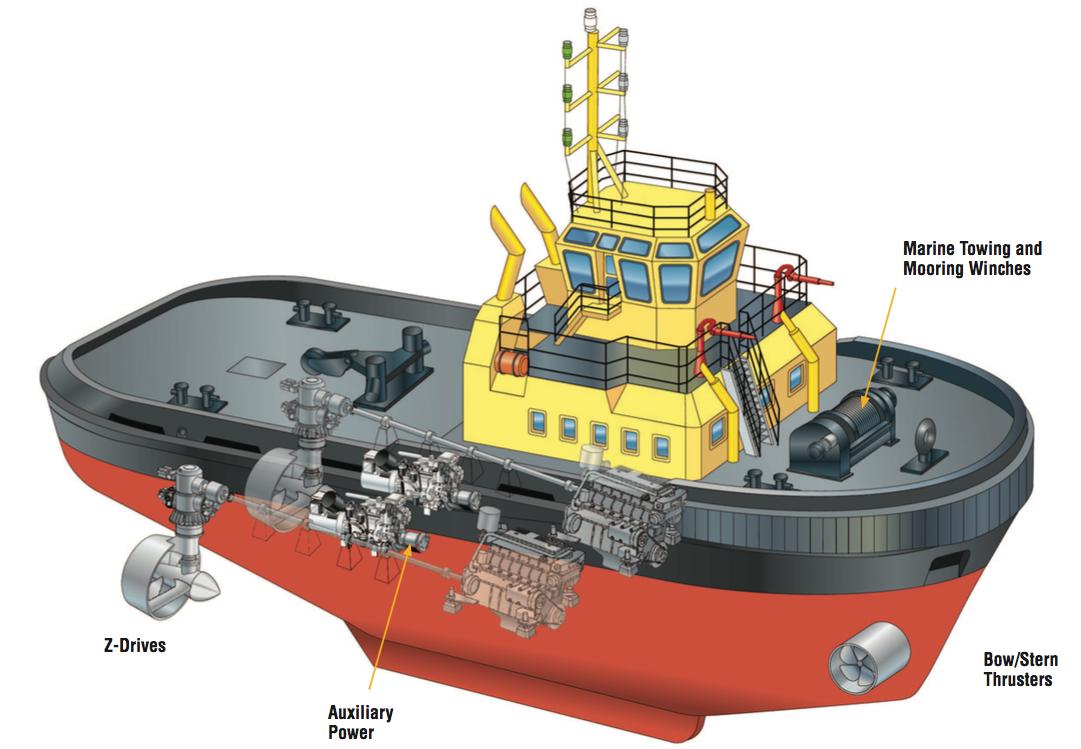 parts of a cargo ship diagram google search ship models cargo ship diagram [ 1081 x 749 Pixel ]