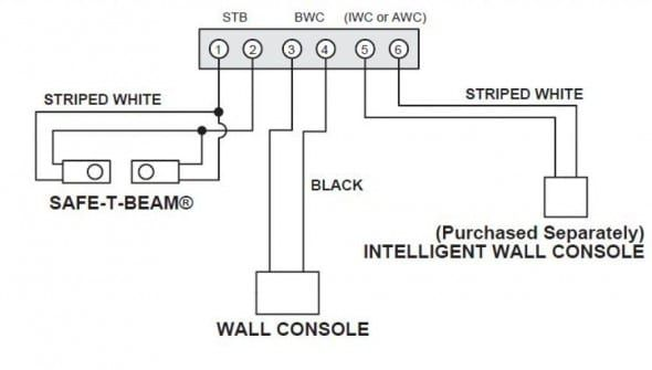 Wiring Diagram For Py800Ac (L) Gate Opener from i.pinimg.com