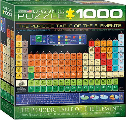 Eurographics small box periodic table of elements puzzle http eurographics small box periodic table of elements puzzle httpamazondpb00iphfpparefcmswrpidpeqrpxb0afxwf1 urtaz Gallery